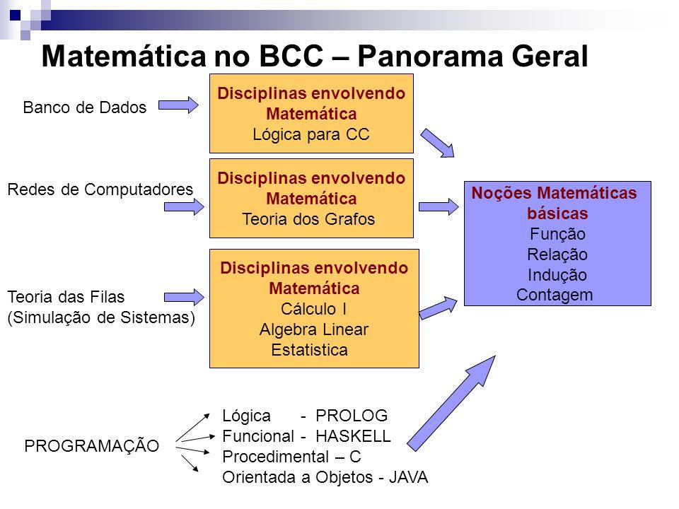 Matemática no BCC – Panorama Geral