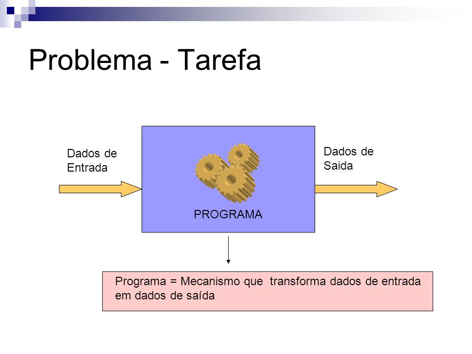 Problema - Tarefa Dados de Dados de Saida Entrada PROGRAMA