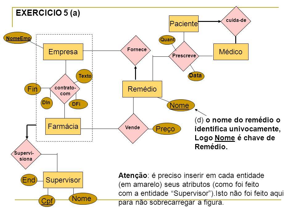 EXERCICIO 5 (a) Paciente Empresa Médico Remédio Fin Nome