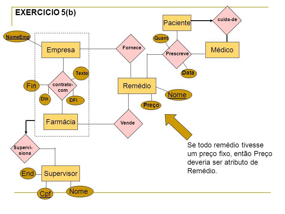 EXERCICIO 5(b) Paciente Empresa Médico Remédio Fin Nome Farmácia