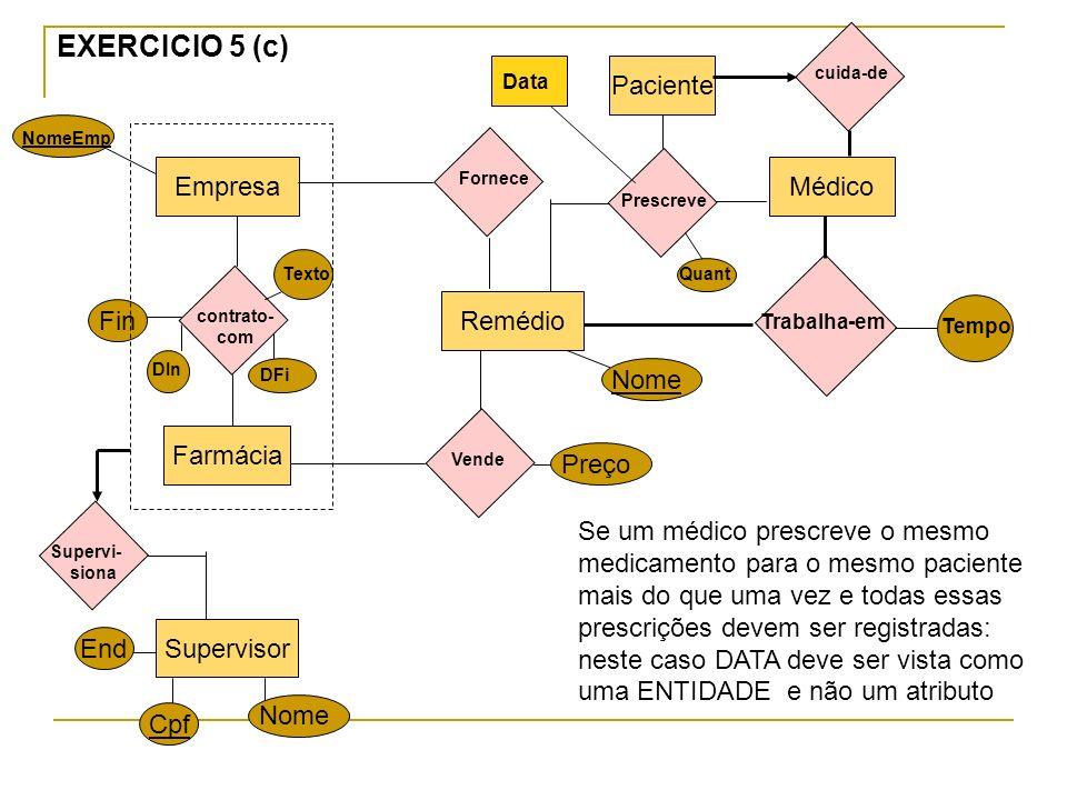 EXERCICIO 5 (c) Paciente Empresa Médico Remédio Fin Nome Farmácia