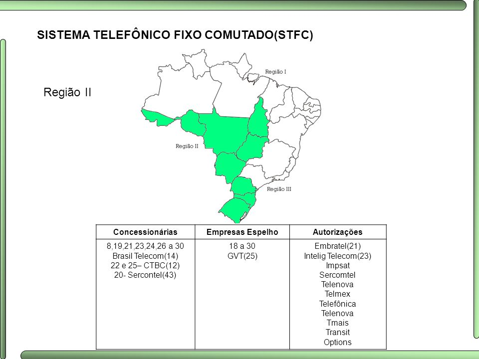 SISTEMA TELEFÔNICO FIXO COMUTADO(STFC)