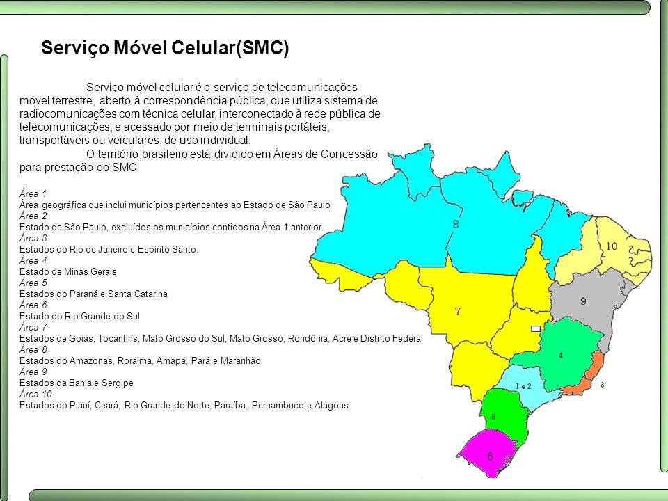 Serviço Móvel Celular(SMC)