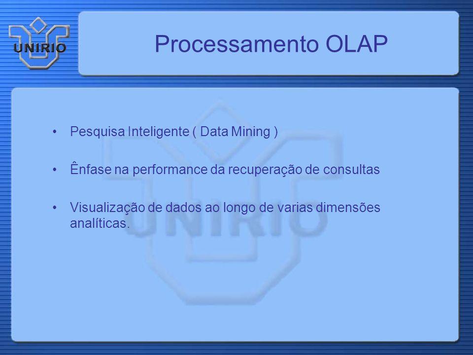 Processamento OLAP Pesquisa Inteligente ( Data Mining )
