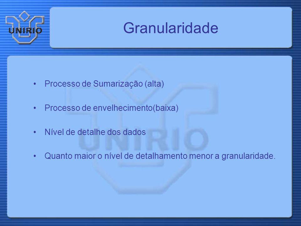 Granularidade Processo de Sumarização (alta)