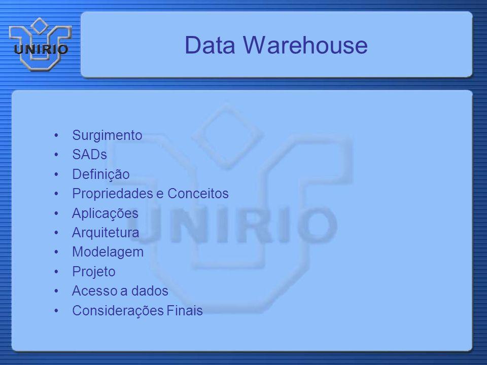 Data Warehouse Surgimento SADs Definição Propriedades e Conceitos