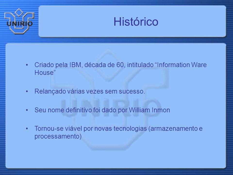Histórico Criado pela IBM, década de 60, intitulado Information Ware House Relançado várias vezes sem sucesso.