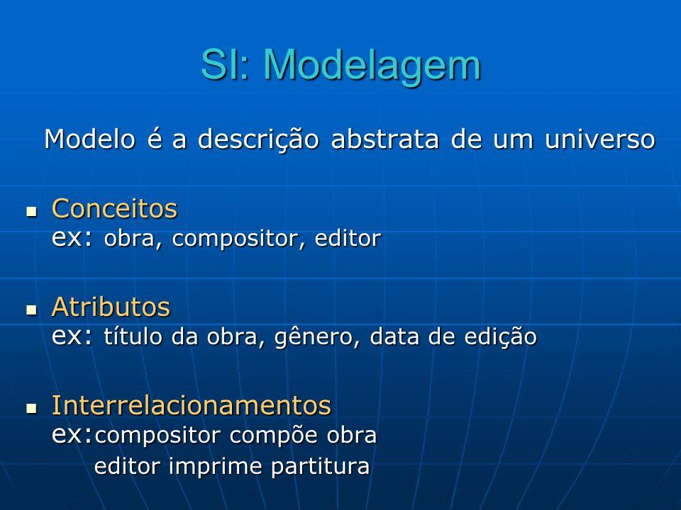 Modelo é a descrição abstrata de um universo