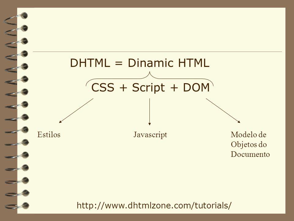 DHTML = Dinamic HTML CSS + Script + DOM Estilos Javascript Modelo de