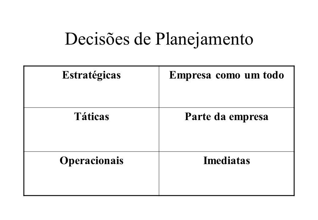 Decisões de Planejamento