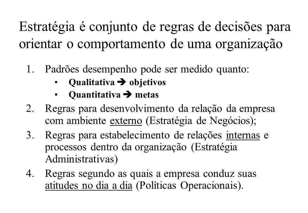 Estratégia é conjunto de regras de decisões para orientar o comportamento de uma organização