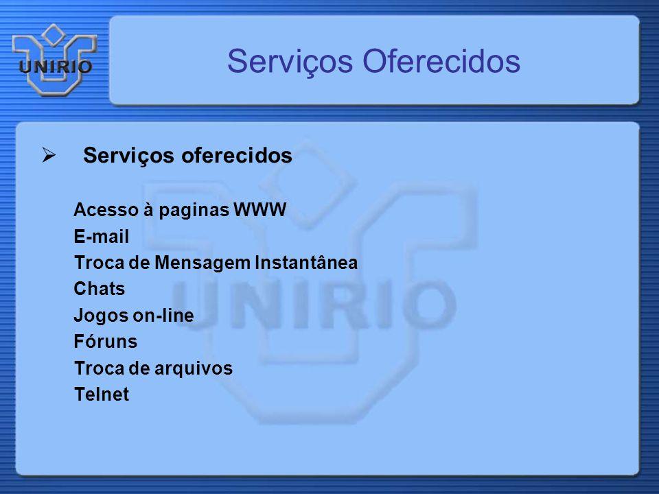 Serviços Oferecidos Serviços oferecidos Acesso à paginas WWW E-mail