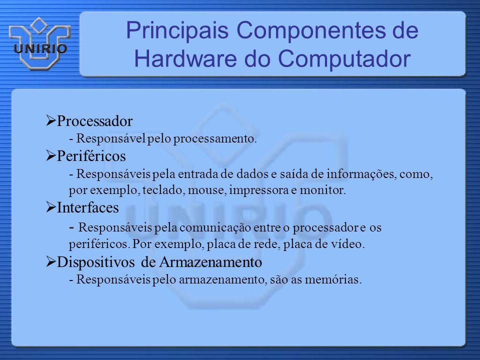 Principais Componentes de Hardware do Computador