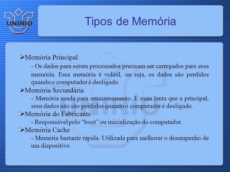 Tipos de Memória Memória Principal Memória Secundária
