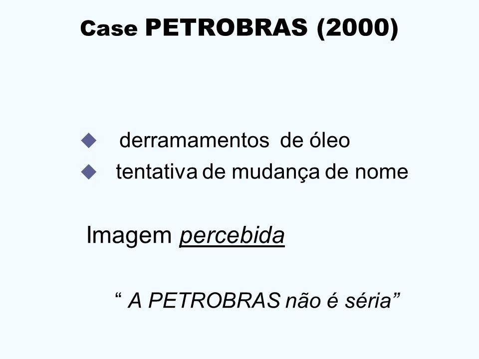 Imagem percebida Case PETROBRAS (2000) derramamentos de óleo