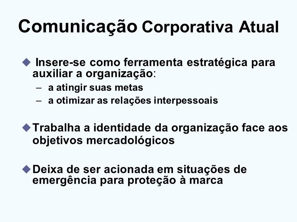 Comunicação Corporativa Atual