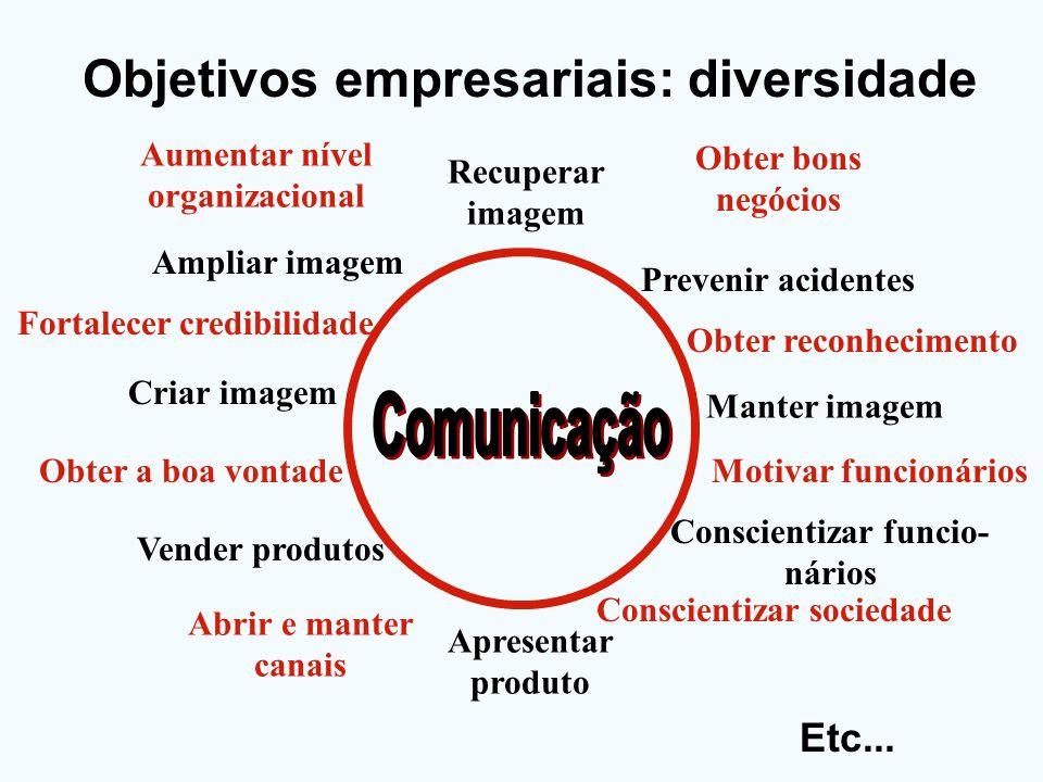 Objetivos empresariais: diversidade