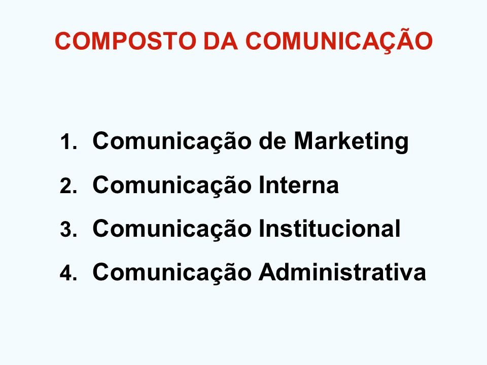 COMPOSTO DA COMUNICAÇÃO