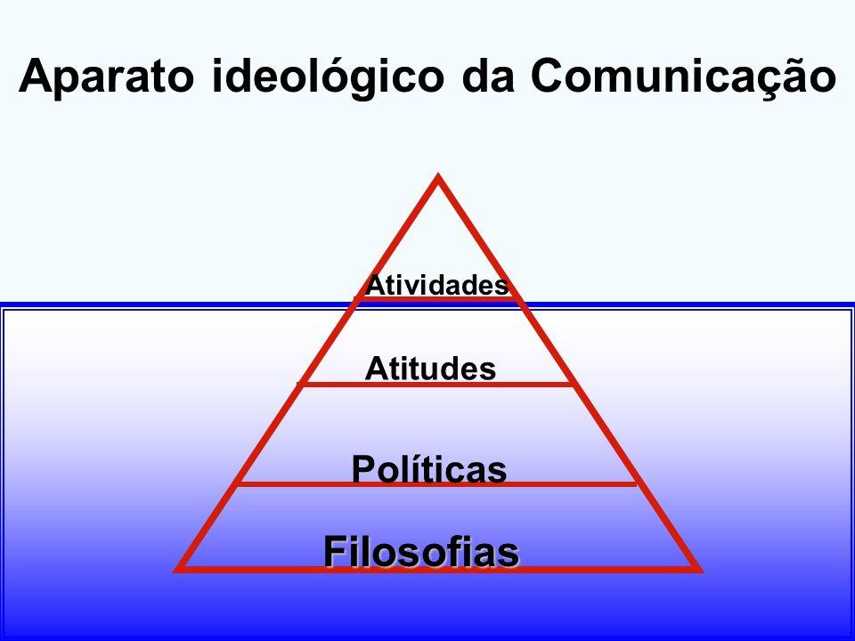 Aparato ideológico da Comunicação