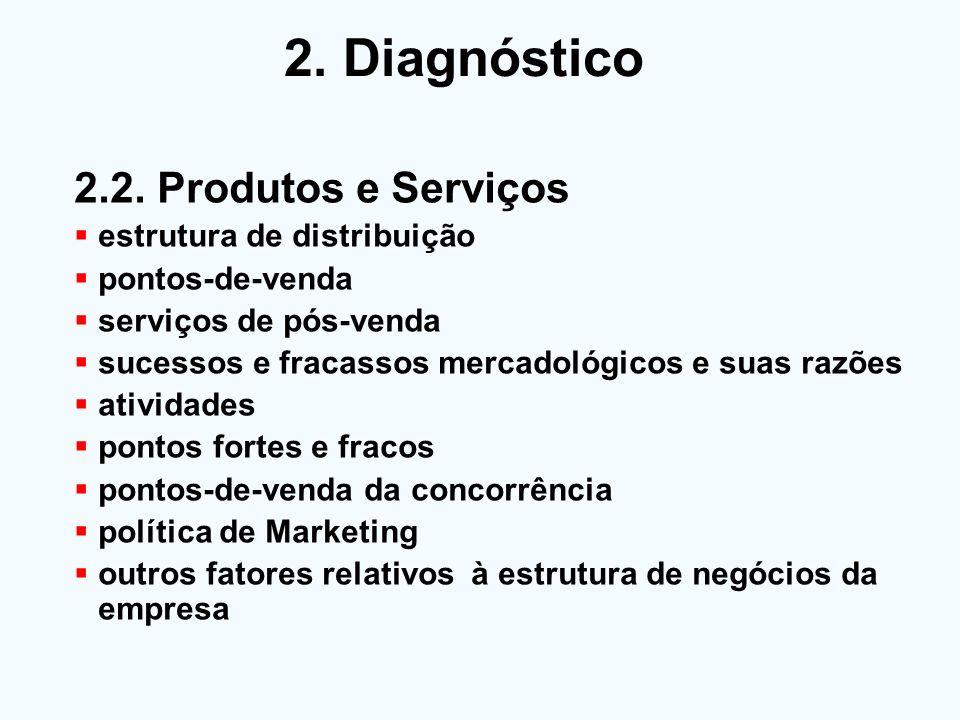 2. Diagnóstico 2.2. Produtos e Serviços estrutura de distribuição