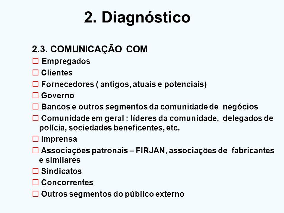 2. Diagnóstico 2.3. COMUNICAÇÃO COM Empregados Clientes