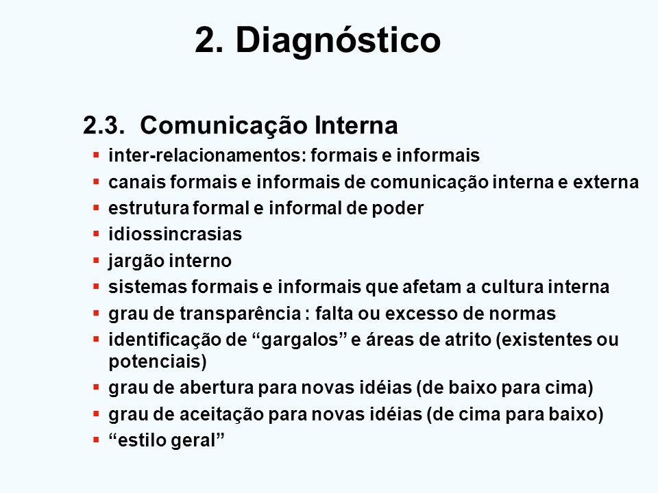 2. Diagnóstico 2.3. Comunicação Interna