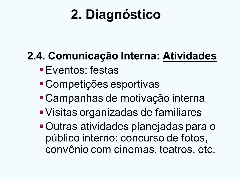 2. Diagnóstico 2.4. Comunicação Interna: Atividades Eventos: festas