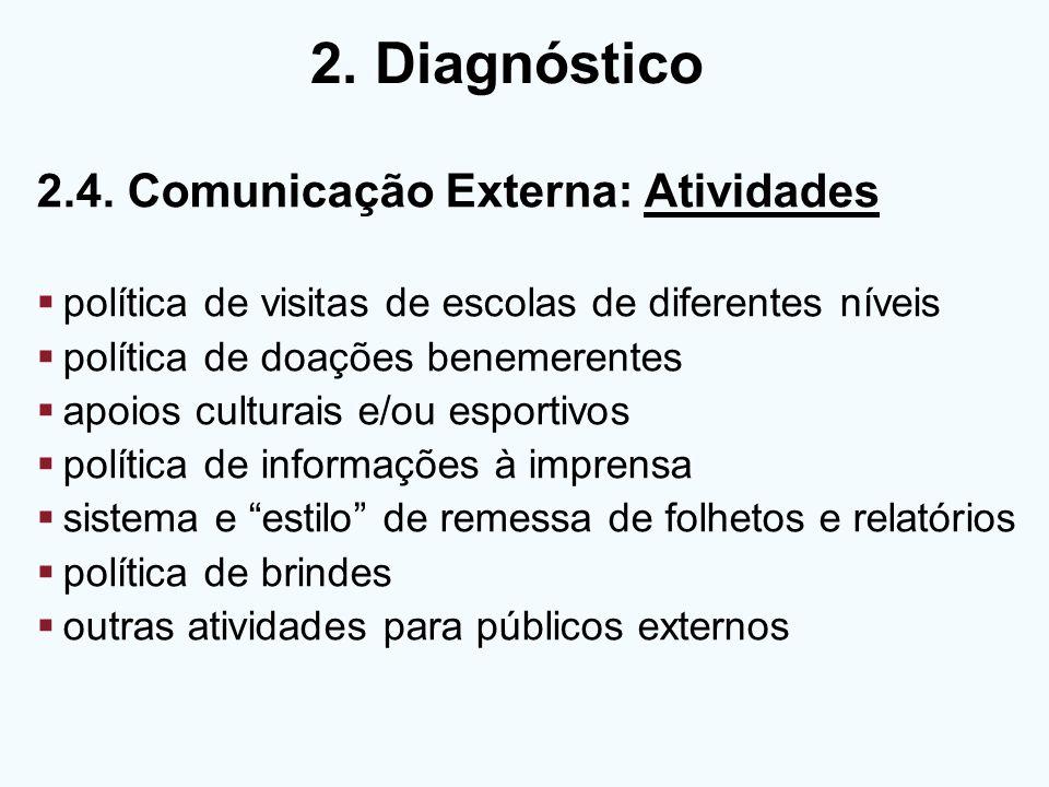 2. Diagnóstico 2.4. Comunicação Externa: Atividades