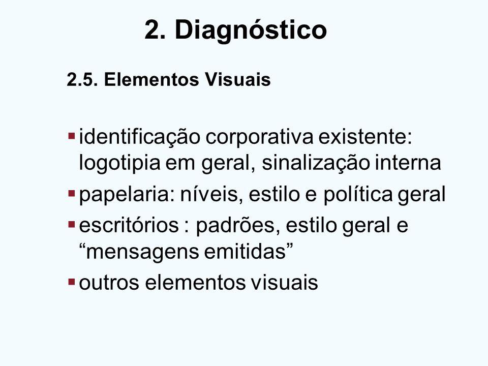 FG V 2. Diagnóstico. 2.5. Elementos Visuais. identificação corporativa existente: logotipia em geral, sinalização interna.