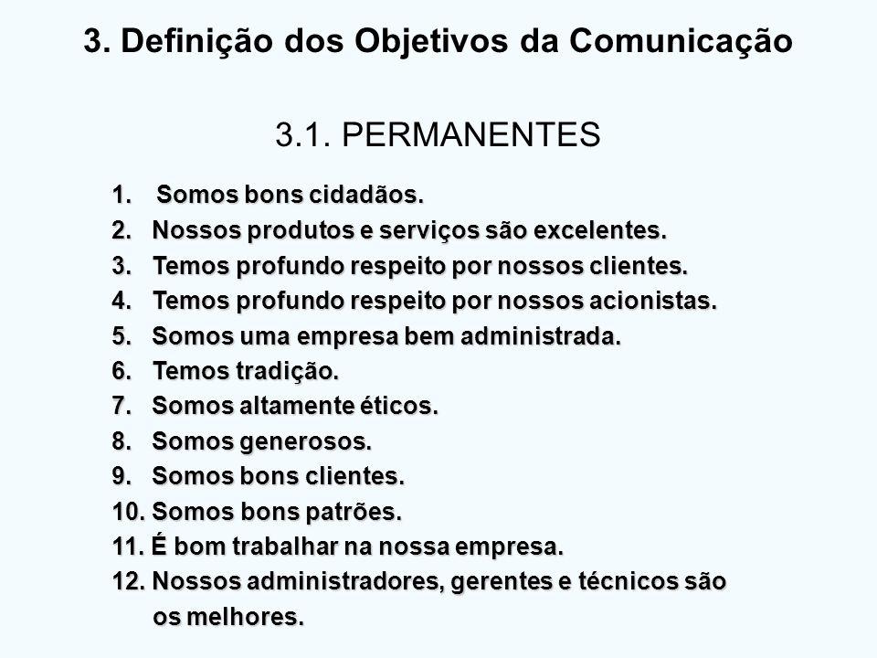 3. Definição dos Objetivos da Comunicação 3.1. PERMANENTES