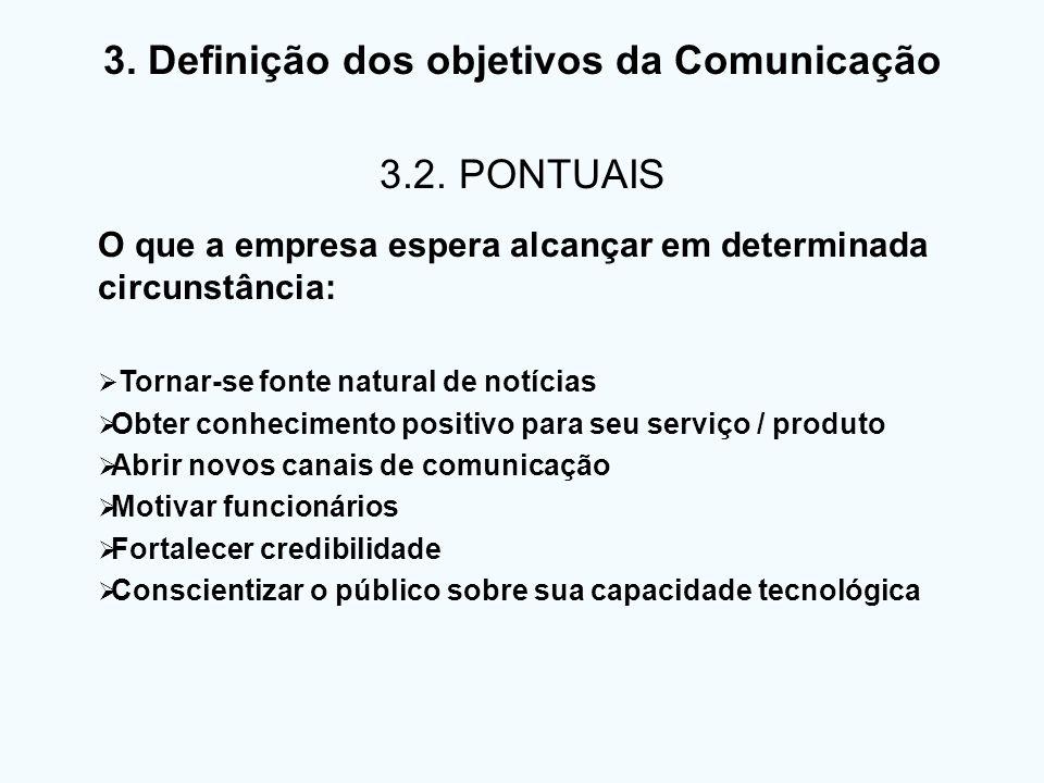 3. Definição dos objetivos da Comunicação 3.2. PONTUAIS