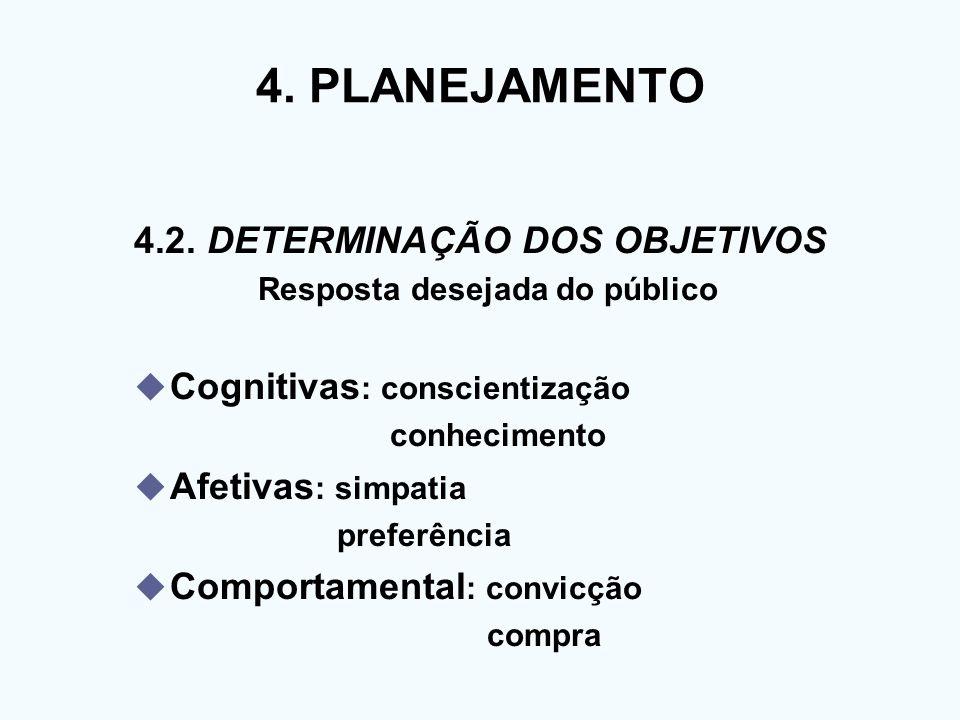 4. PLANEJAMENTO 4.2. DETERMINAÇÃO DOS OBJETIVOS