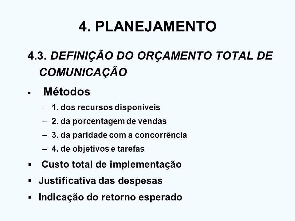 4. PLANEJAMENTO 4.3. DEFINIÇÃO DO ORÇAMENTO TOTAL DE COMUNICAÇÃO