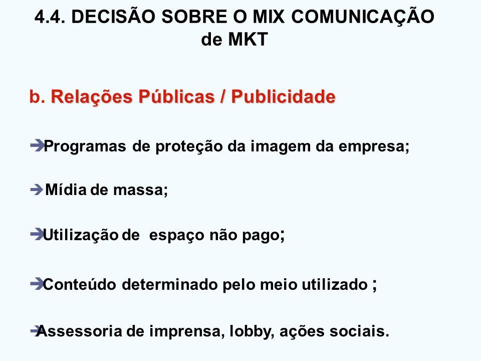 4.4. DECISÃO SOBRE O MIX COMUNICAÇÃO de MKT