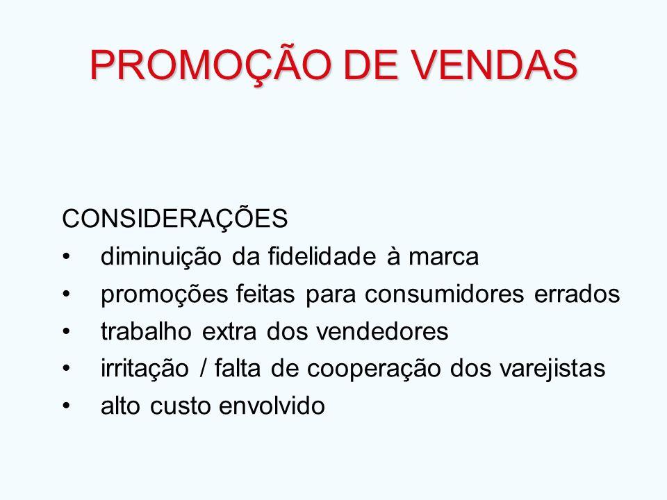 PROMOÇÃO DE VENDAS CONSIDERAÇÕES diminuição da fidelidade à marca