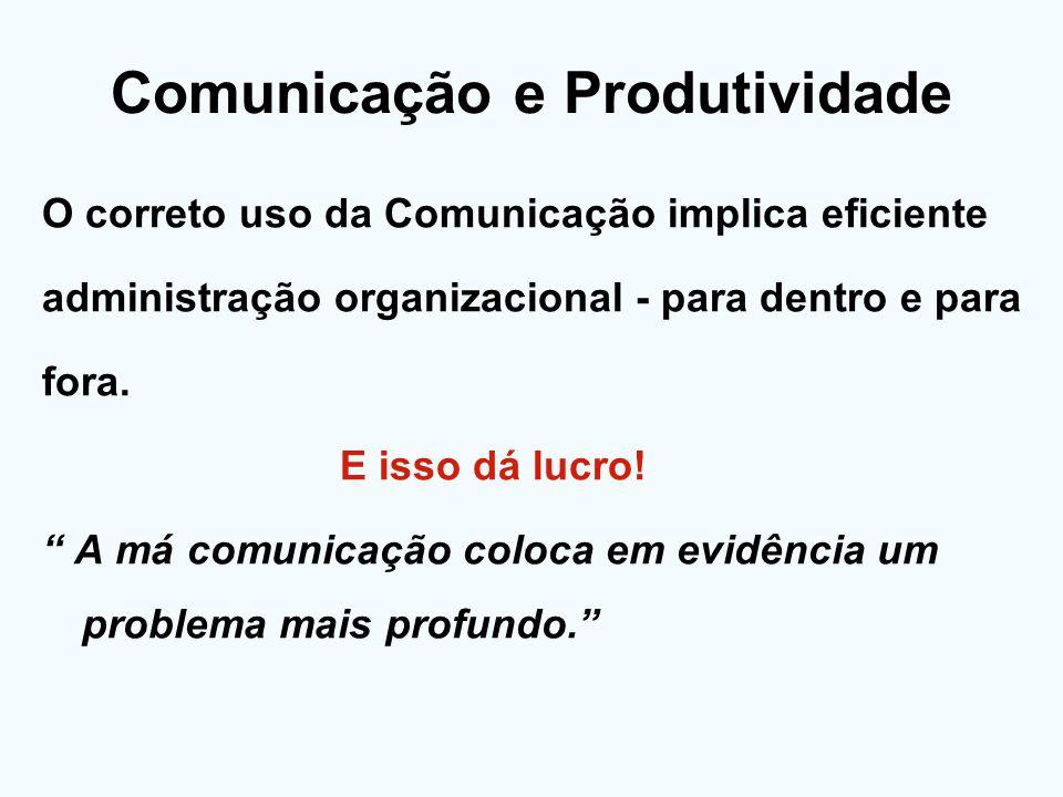 Comunicação e Produtividade
