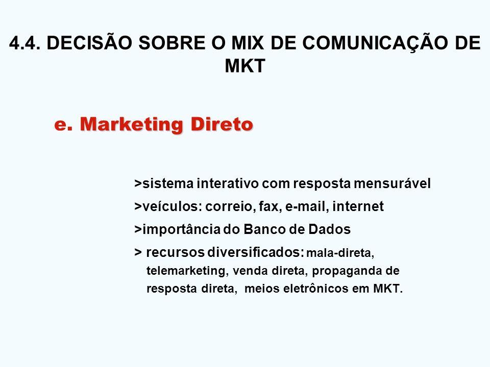 4.4. DECISÃO SOBRE O MIX DE COMUNICAÇÃO DE MKT