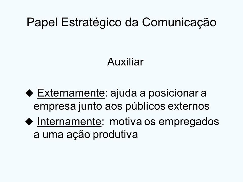 Papel Estratégico da Comunicação