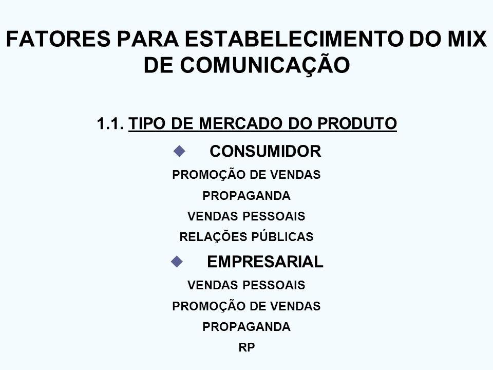 FATORES PARA ESTABELECIMENTO DO MIX DE COMUNICAÇÃO