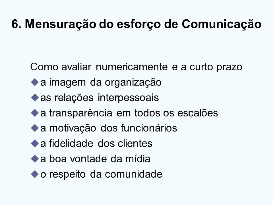 6. Mensuração do esforço de Comunicação