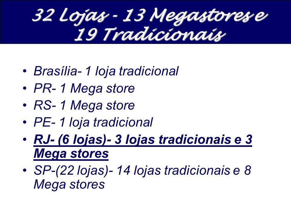 32 Lojas - 13 Megastores e 19 Tradicionais