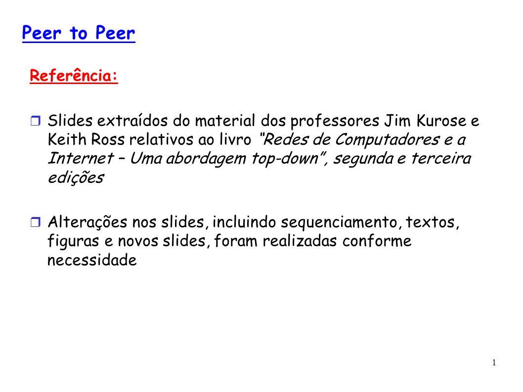 Peer to Peer Referência: