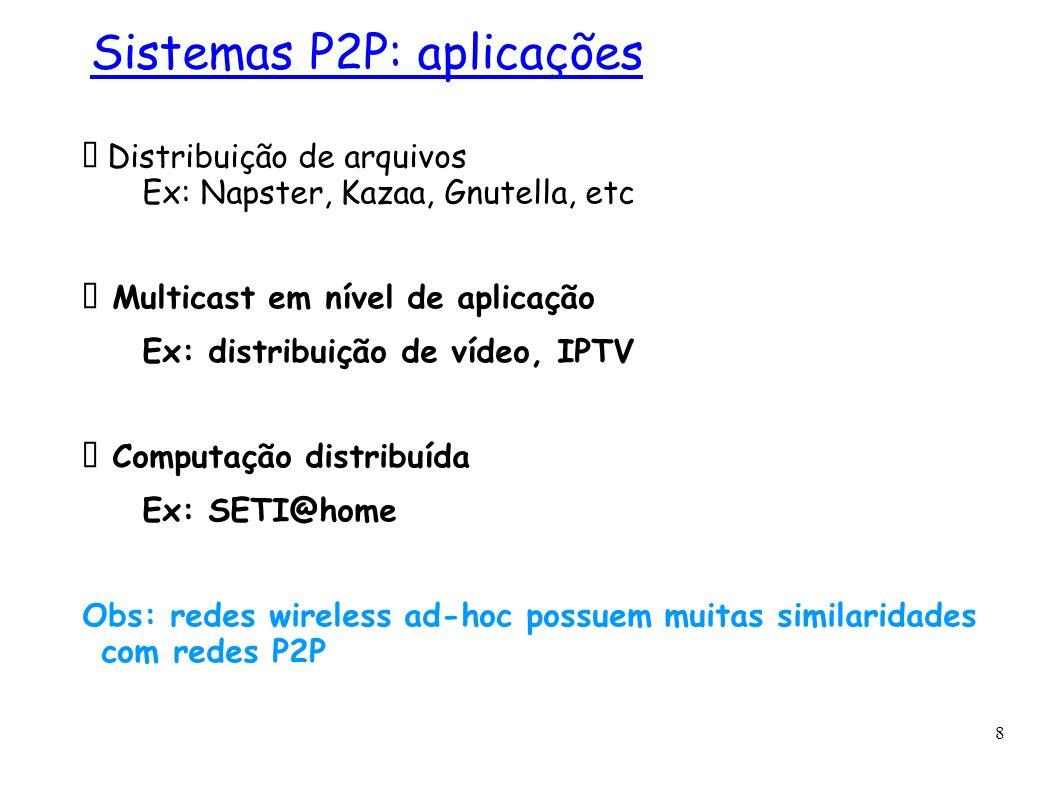 Sistemas P2P: aplicações
