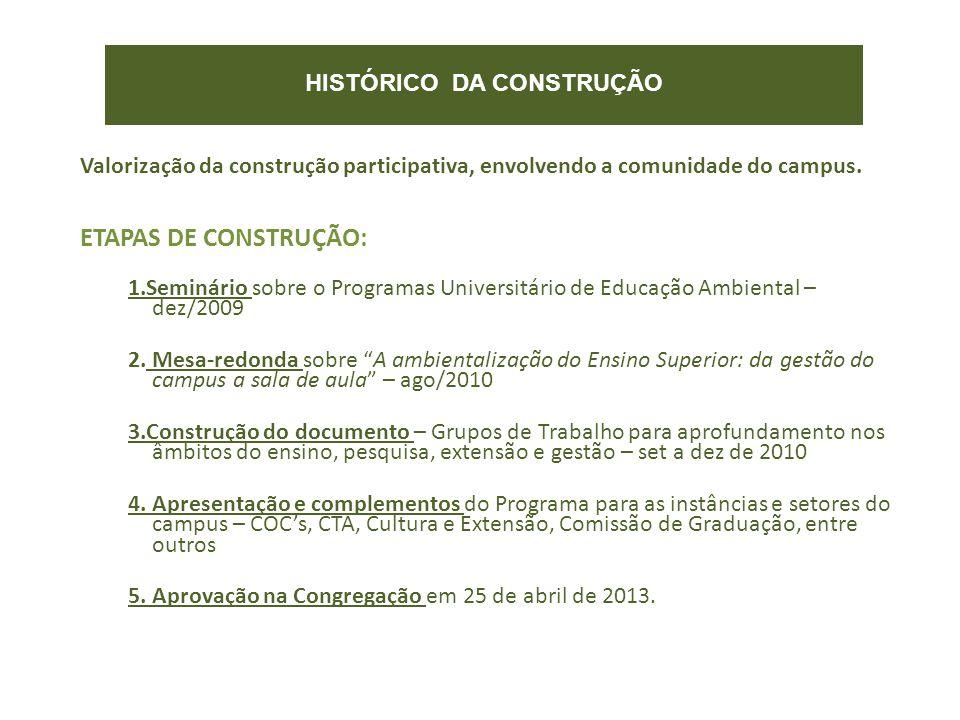 HISTÓRICO DA CONSTRUÇÃO