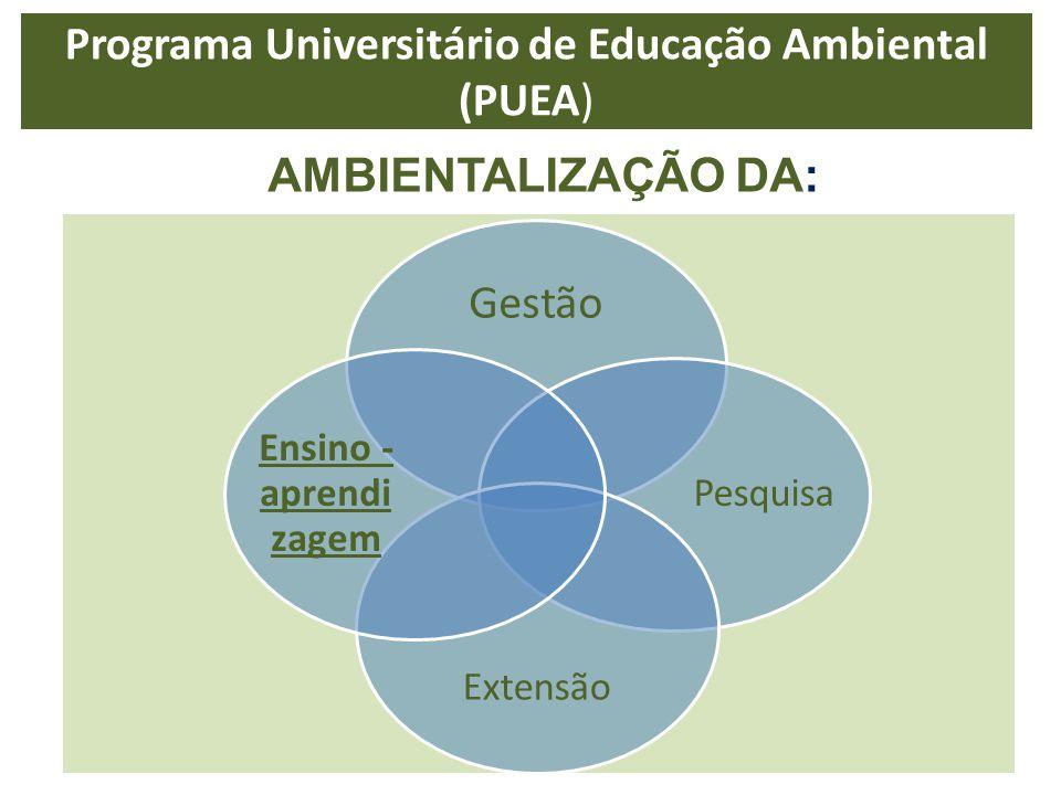 Programa Universitário de Educação Ambiental (PUEA)