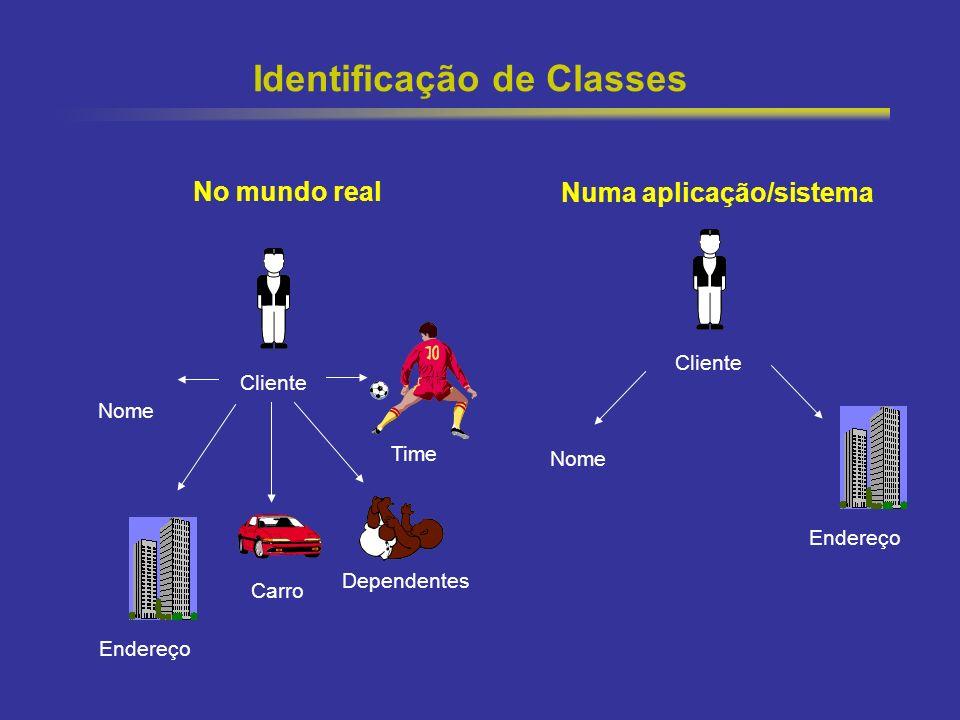 Identificação de Classes
