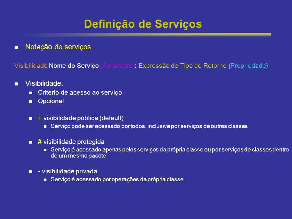 Definição de Serviços Notação de serviços Visibilidade: