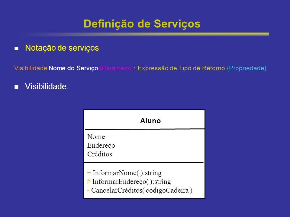 Definição de Serviços Notação de serviços Visibilidade: Aluno Nome