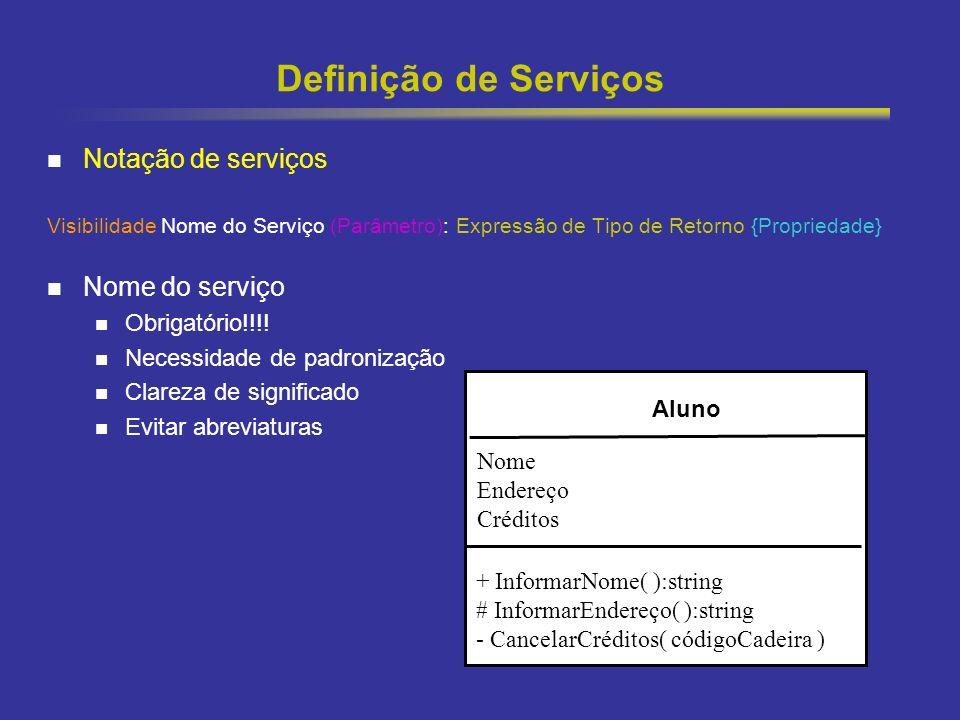 Definição de Serviços Notação de serviços Nome do serviço