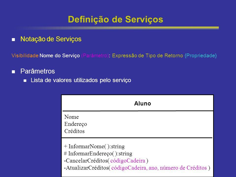 Definição de Serviços Notação de Serviços Parâmetros